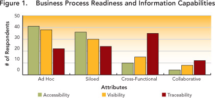Processing & Engineering | Making the Most of Drug Development Data