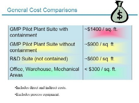 Abbott Labs: graphic - cost of containment