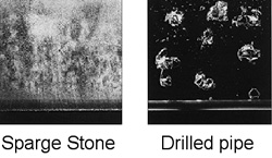 Figure 2. Comparison of bubble sizes erupting from sparge stone and drilled pipe.