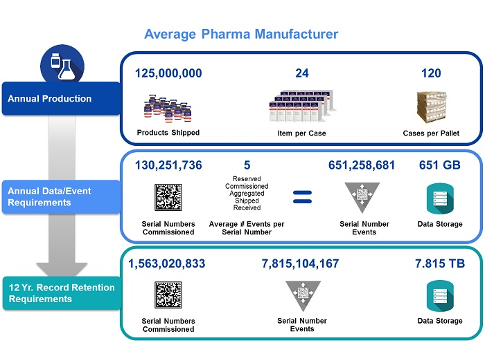 security analysis of pharmaceutical industry